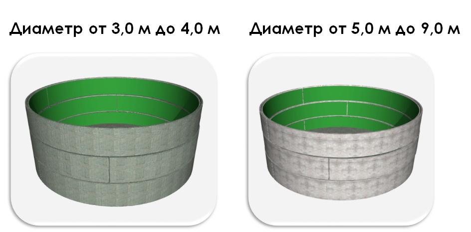 завод железобетонных конструкций ухта
